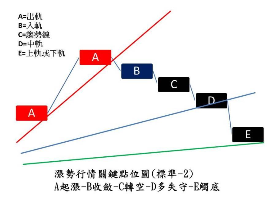 多頭攻勢01-2